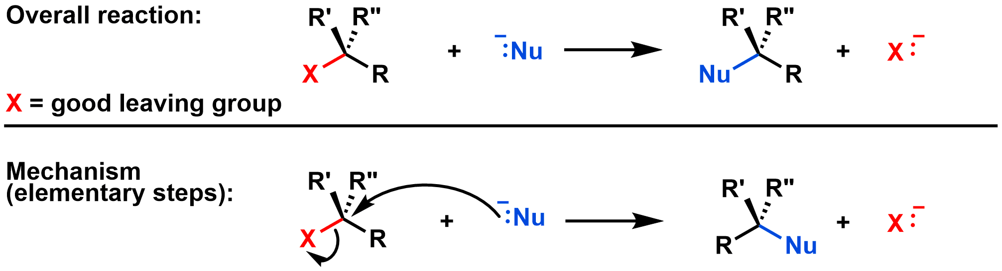 S<sub>N</sub>2: Mechanism and Kinetics   CHEM123 chirp