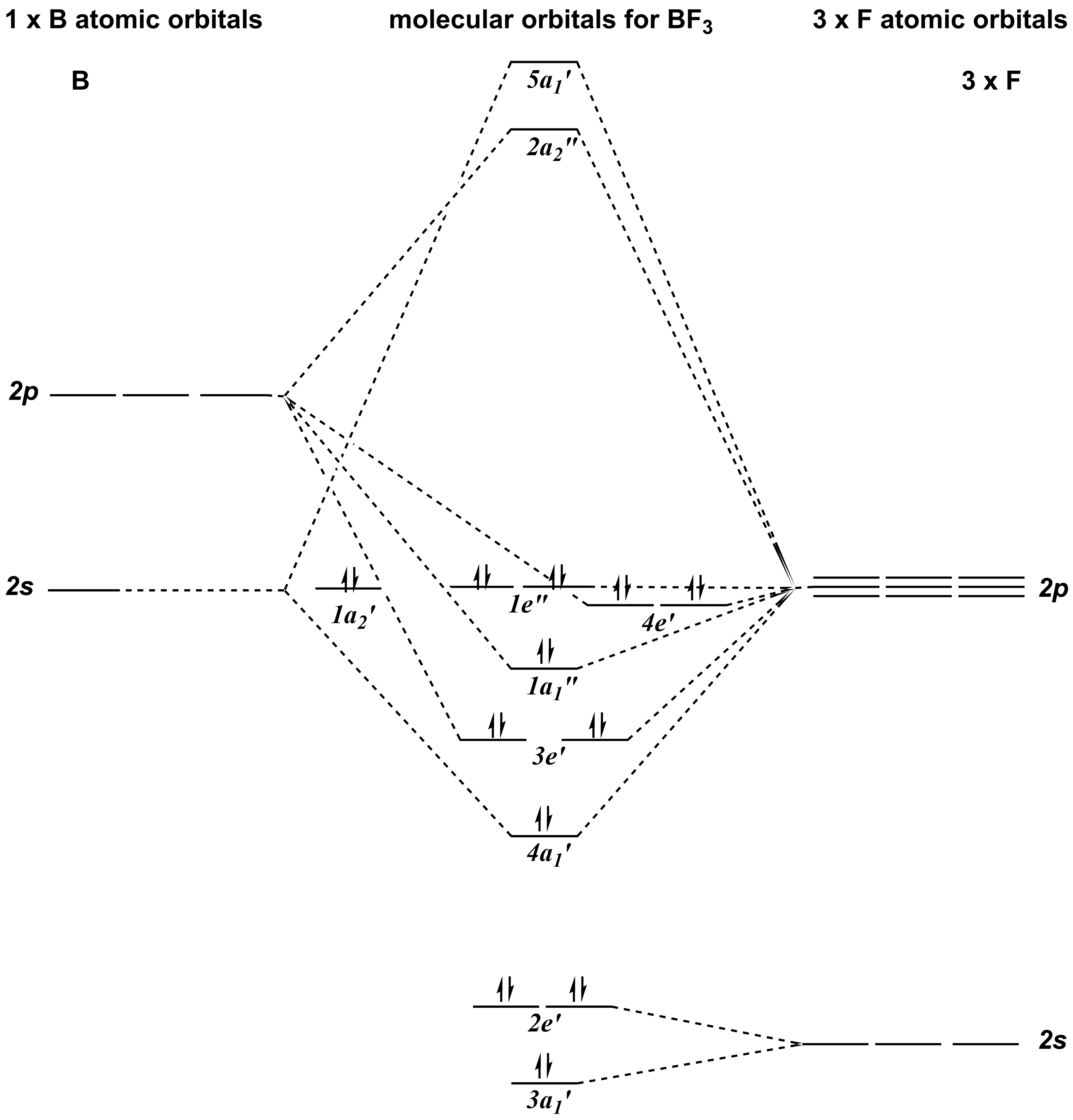 3 3  Molecular Orbital  Mo  Theory